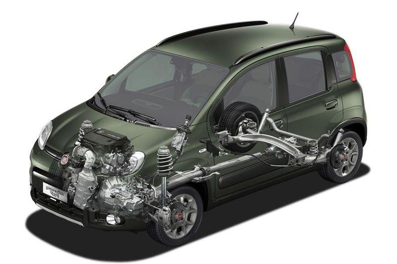 Der Antrieb des Fiat Panda 4x4 Allrad